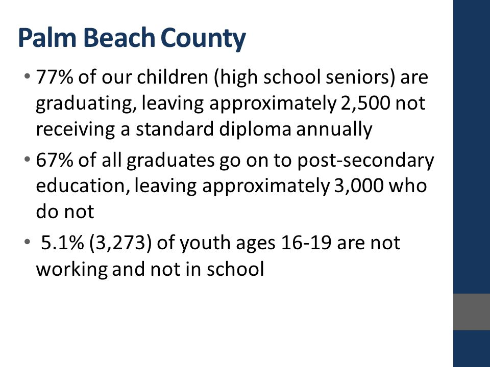 Palm Beach County 77% of our children (high school seniors) are graduating, leaving approximately 2,500 not receiving a standard diploma annually 67%