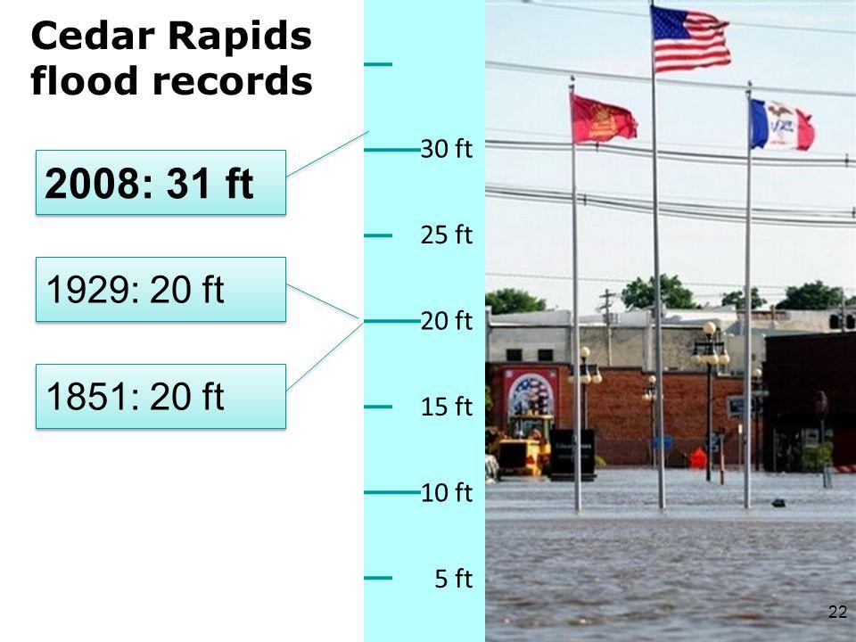 Cedar Rapids flood records 5 ft 10 ft 15 ft 20 ft 25 ft 30 ft 2008: 31 ft 1929: 20 ft 1851: 20 ft 22