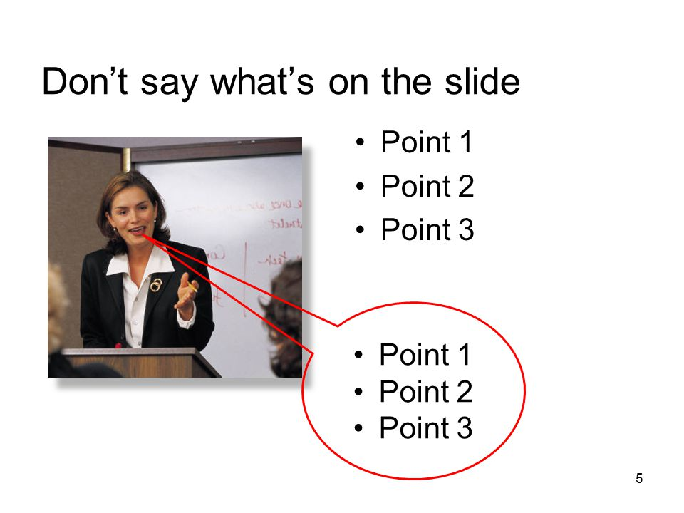 Don't say what's on the slide Point 1 Point 2 Point 3 Point 1 Point 2 Point 3 5