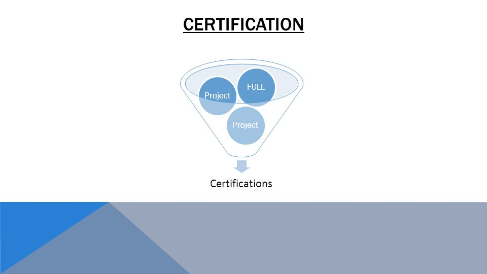 Certifications Project FULL CERTIFICATION