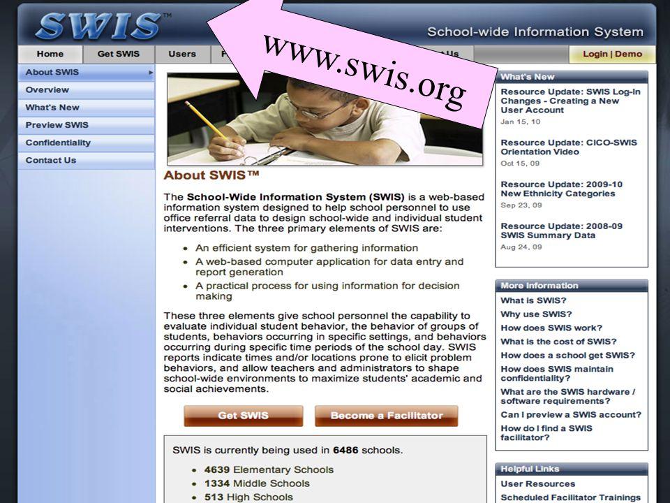 www.swis.org