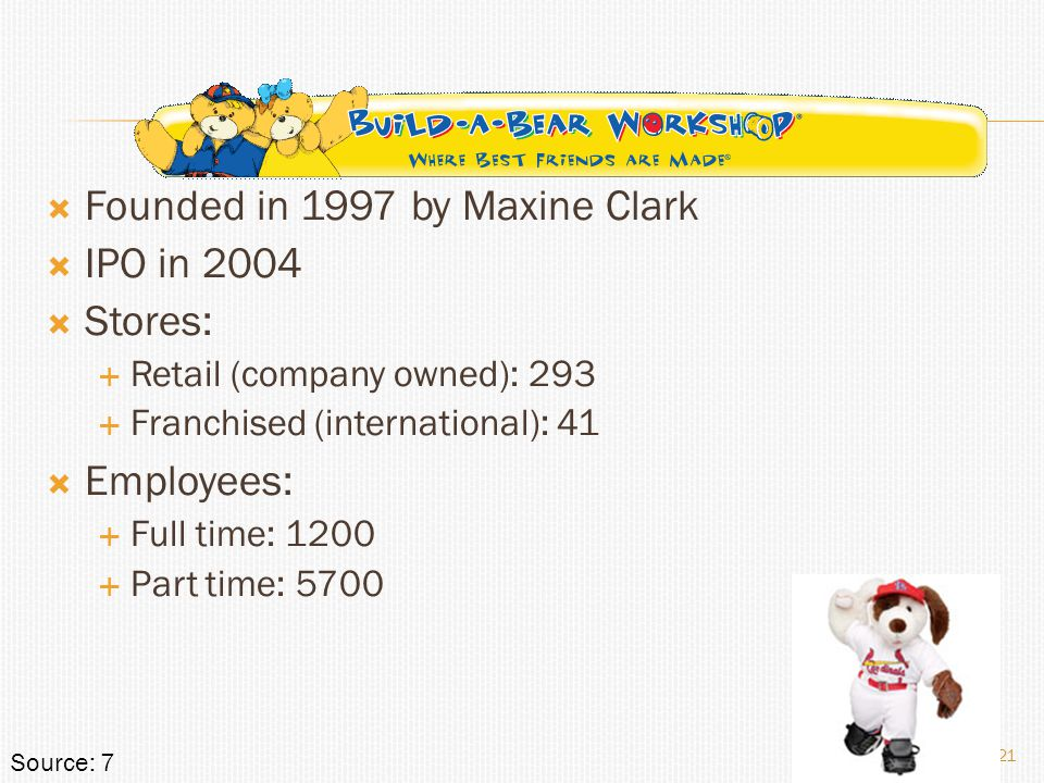  Founded in 1997 by Maxine Clark  IPO in 2004  Stores:  Retail (company owned): 293  Franchised (international): 41  Employees:  Full time: 1200  Part time: 5700 Source: 7 21