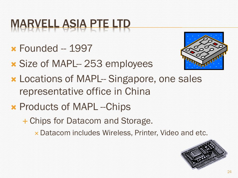  Founded -- 1997  Size of MAPL-- 253 employees  Locations of MAPL-- Singapore, one sales representative office in China  Products of MAPL --Chips  Chips for Datacom and Storage.