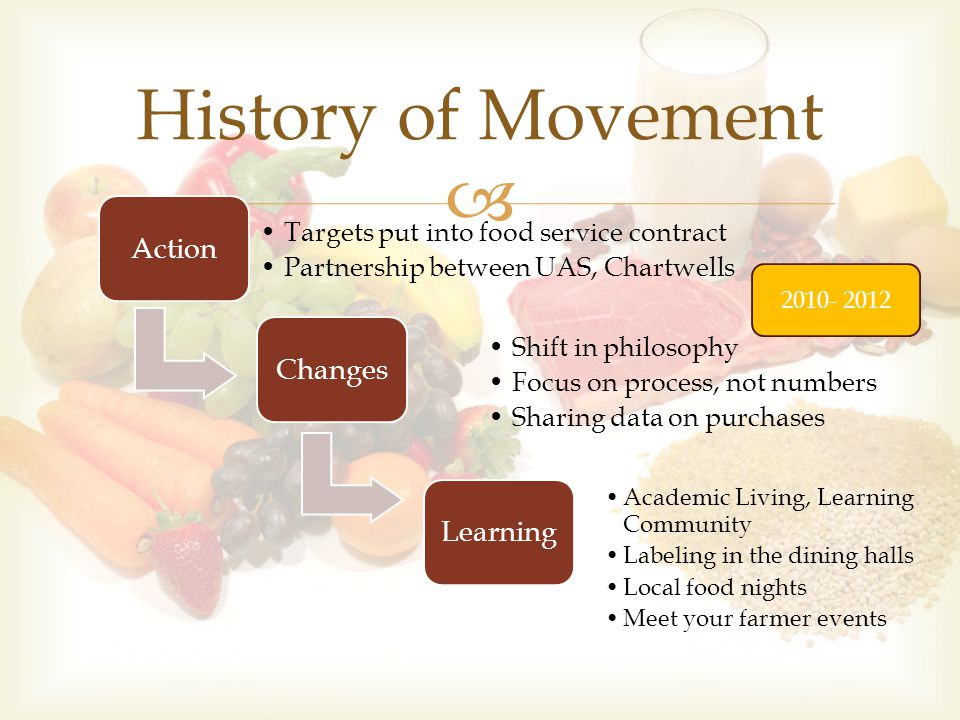 History of Movement Action Targets put into food service contract Partnership between UAS, Chartwells Changes Shift in philosophy Focus on process, not numbers Sharing data on purchases Learning Academic Living, Learning Community Labeling in the dining halls Local food nights Meet your farmer events 2010- 2012