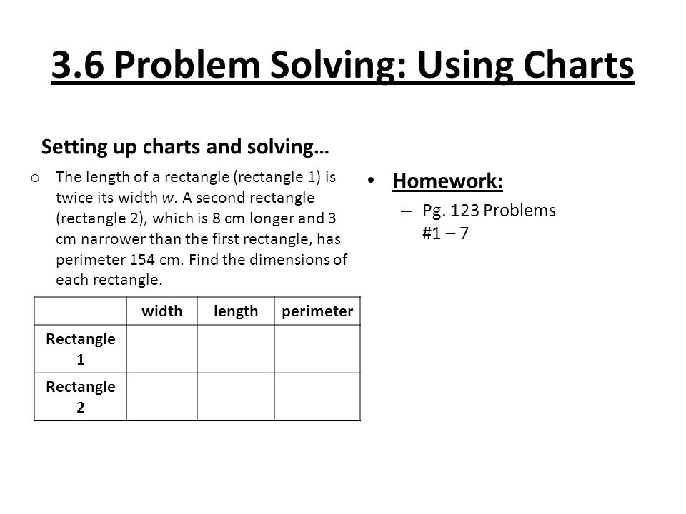 3.6 Problem Solving: Using Charts Setting up charts and solving… o The length of a rectangle (rectangle 1) is twice its width w. A second rectangle (r