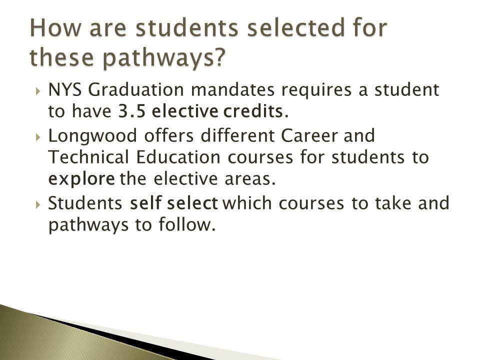  NYS Graduation mandates requires a student to have 3.5 elective credits.