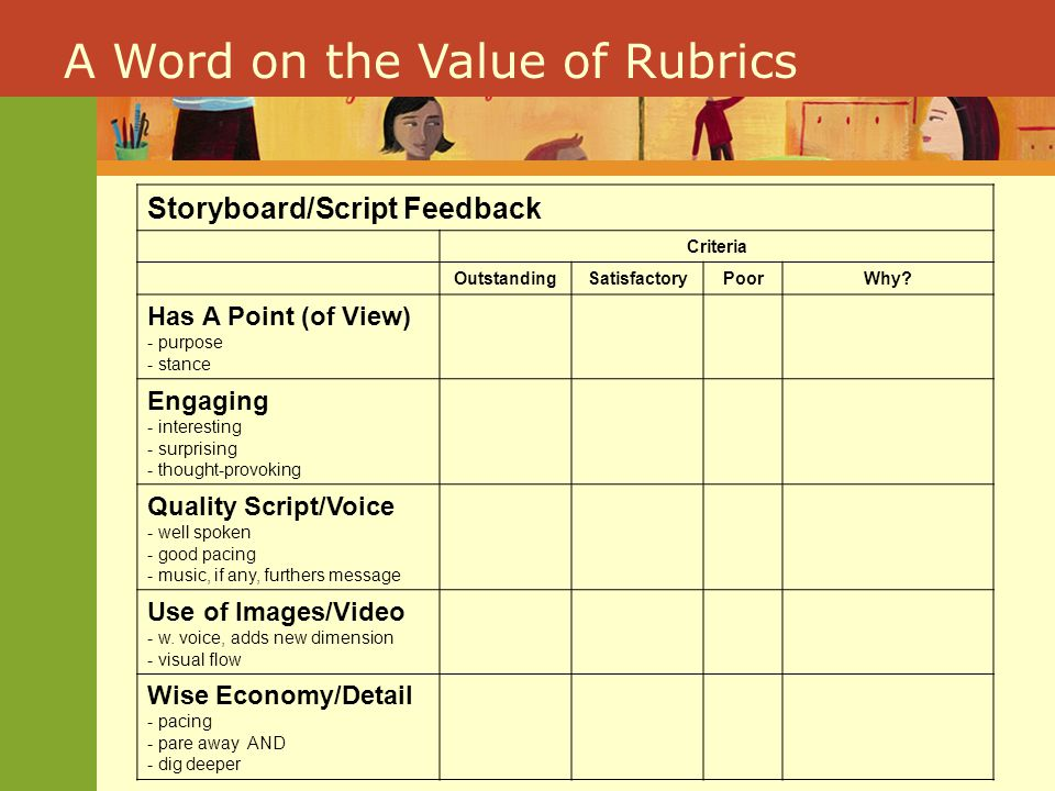 A Word on the Value of Rubrics Storyboard/Script Feedback Criteria OutstandingSatisfactoryPoorWhy.