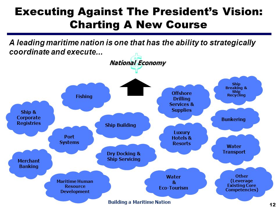 12 Building a Maritime Nation Executing Against The President's Vision: Charting A New Course Ship & Corporate Registries Merchant Banking Fishing Por