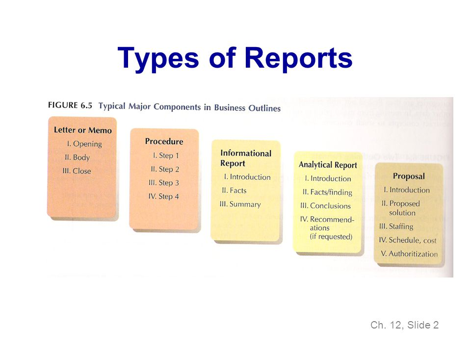 Ch. 12, Slide 2 Types of Reports