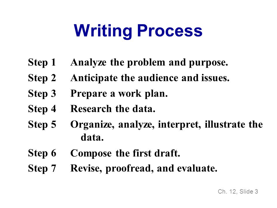 Ch. 12, Slide 3 Writing Process Step 1 Step 2 Step 3 Step 4 Step 5 Step 6 Step 7 Analyze the problem and purpose. Anticipate the audience and issues.