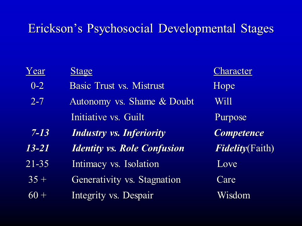 Erickson's Psychosocial Developmental Stages Year Stage Character 0-2 Basic Trust vs.