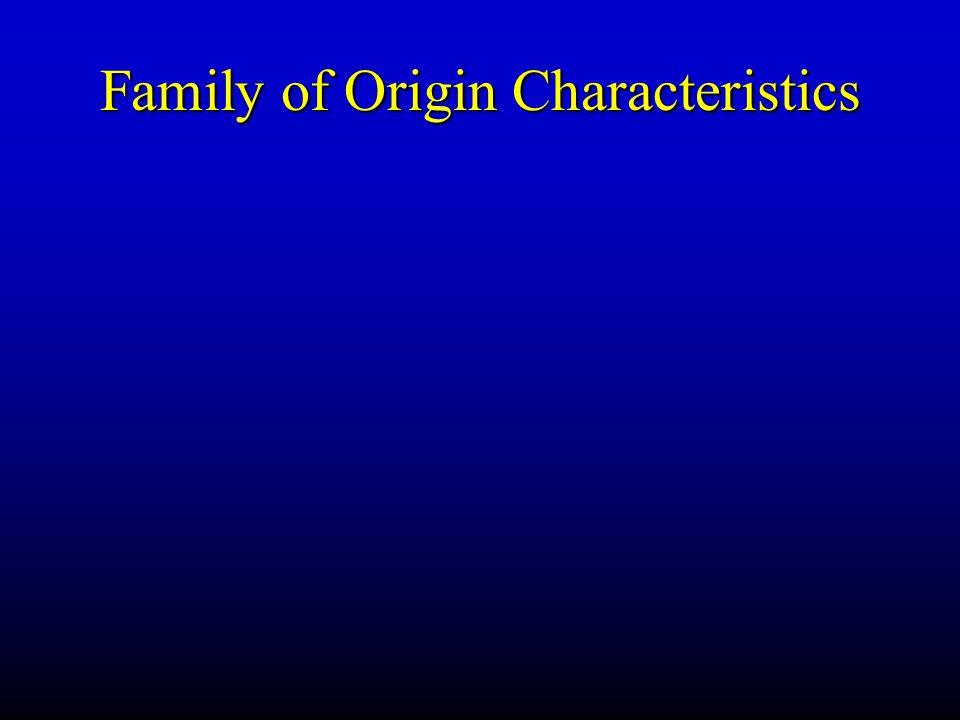 Family of Origin Characteristics