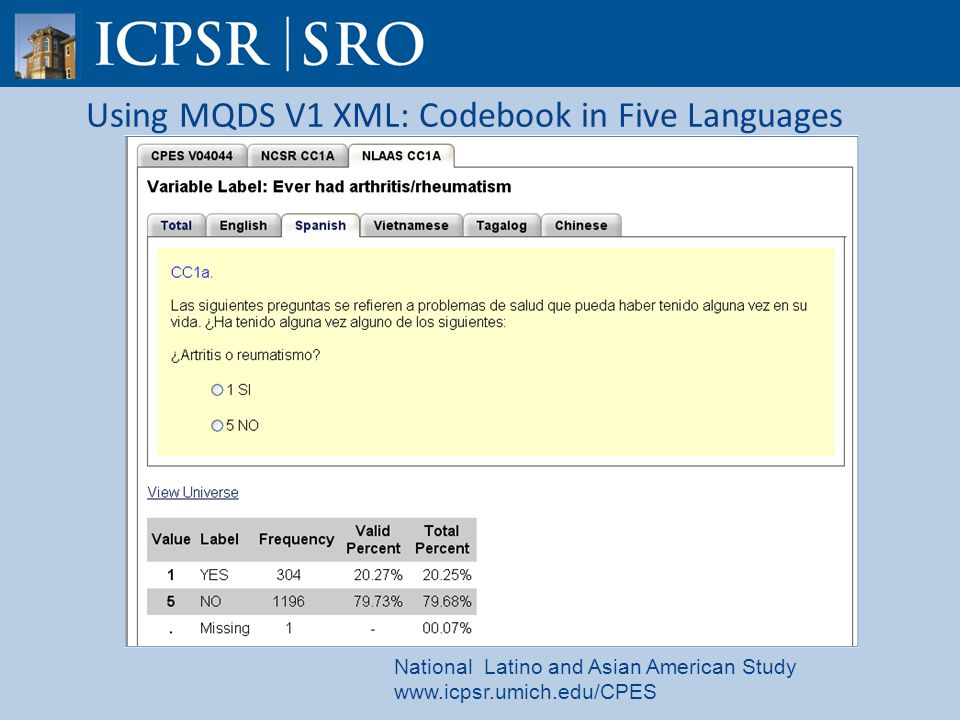 Using MQDS V1 XML: Codebook in Five Languages National Latino and Asian American Study www.icpsr.umich.edu/CPES