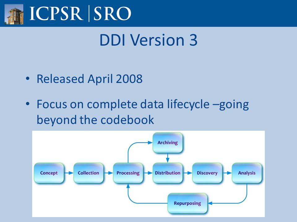 DDI Version 3 Released April 2008 Focus on complete data lifecycle –going beyond the codebook