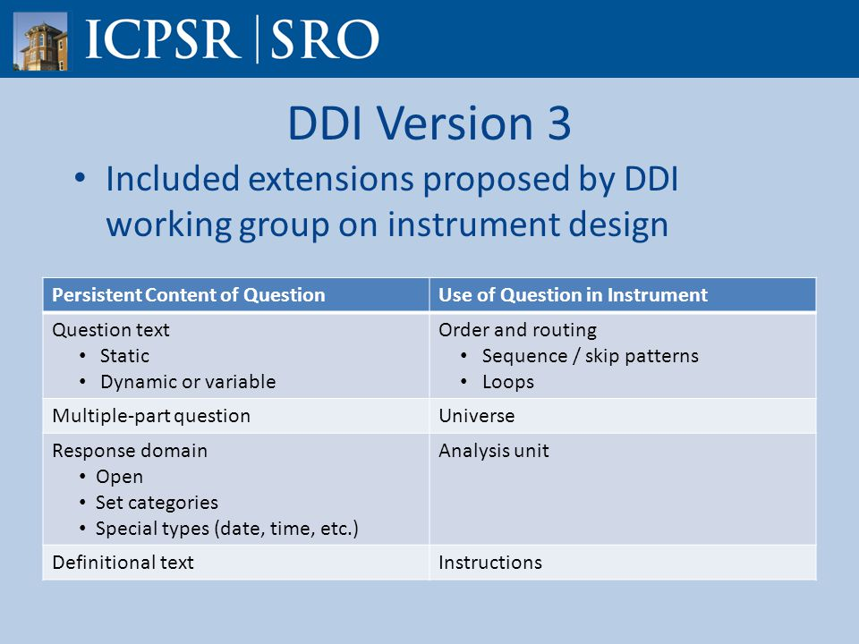 DDI Version 3 Included extensions proposed by DDI working group on instrument design Persistent Content of QuestionUse of Question in Instrument Question text Static Dynamic or variable Order and routing Sequence / skip patterns Loops Multiple-part questionUniverse Response domain Open Set categories Special types (date, time, etc.) Analysis unit Definitional textInstructions