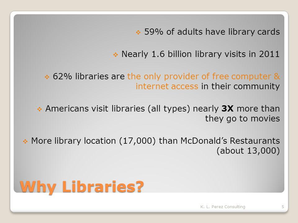 Why Public Libraries.K. L.