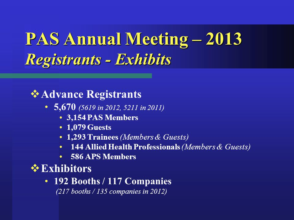 PAS Annual Meeting – 2013 Registrants - Exhibits  Advance Registrants 5,670 (5619 in 2012, 5211 in 2011) 3,154 PAS Members 1,079 Guests 1,293 Trainees (Members & Guests) 144 Allied Health Professionals (Members & Guests) 586 APS Members  Exhibitors 192 Booths / 117 Companies (217 booths / 135 companies in 2012)