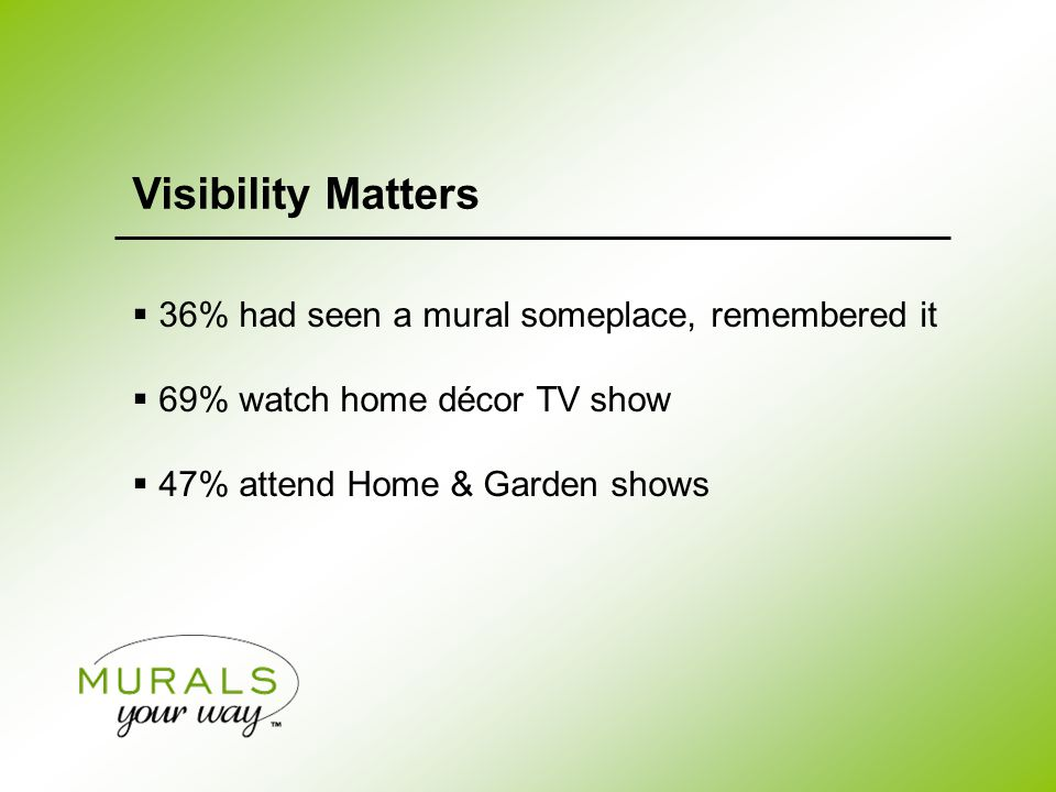  36% had seen a mural someplace, remembered it  69% watch home décor TV show  47% attend Home & Garden shows Visibility Matters