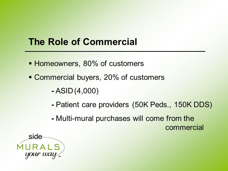  Homeowners, 80% of customers  Commercial buyers, 20% of customers - ASID(4,000) - Patient care providers (50K Peds., 150K DDS) - Multi-mural purchases will come from the commercial side The Role of Commercial