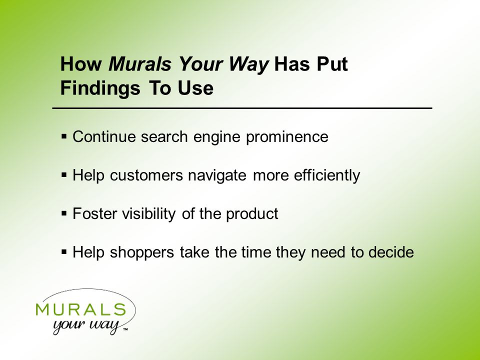  Continue search engine prominence  Help customers navigate more efficiently  Foster visibility of the product  Help shoppers take the time they need to decide How Murals Your Way Has Put Findings To Use