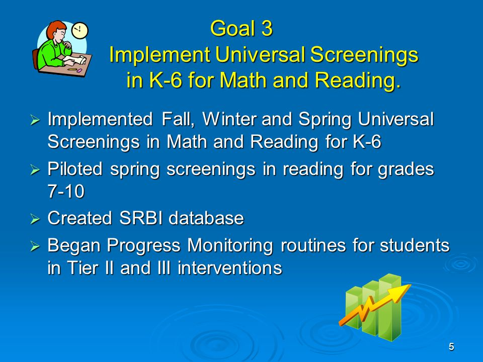 5 Goal 3 Implement Universal Screenings in K-6 for Math and Reading.