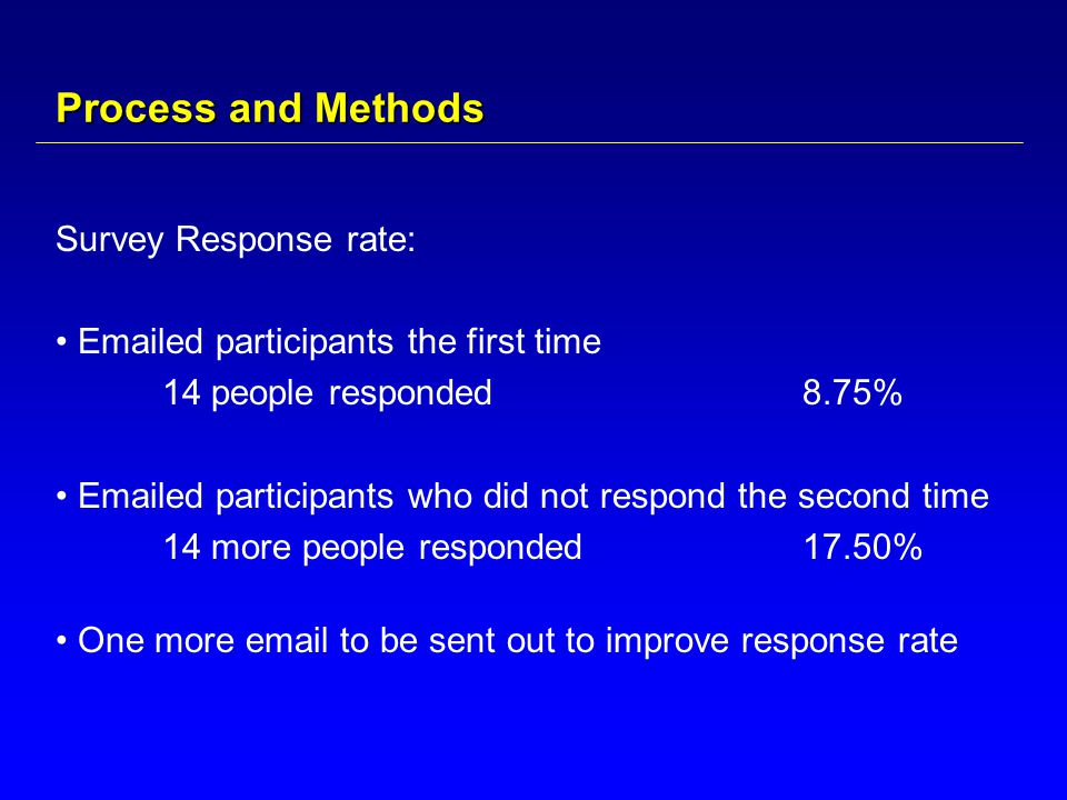 Process and Methods Survey Response rate: Emailed participants the first time 14 people responded8.75% Emailed participants who did not respond the second time 14 more people responded17.50% One more email to be sent out to improve response rate