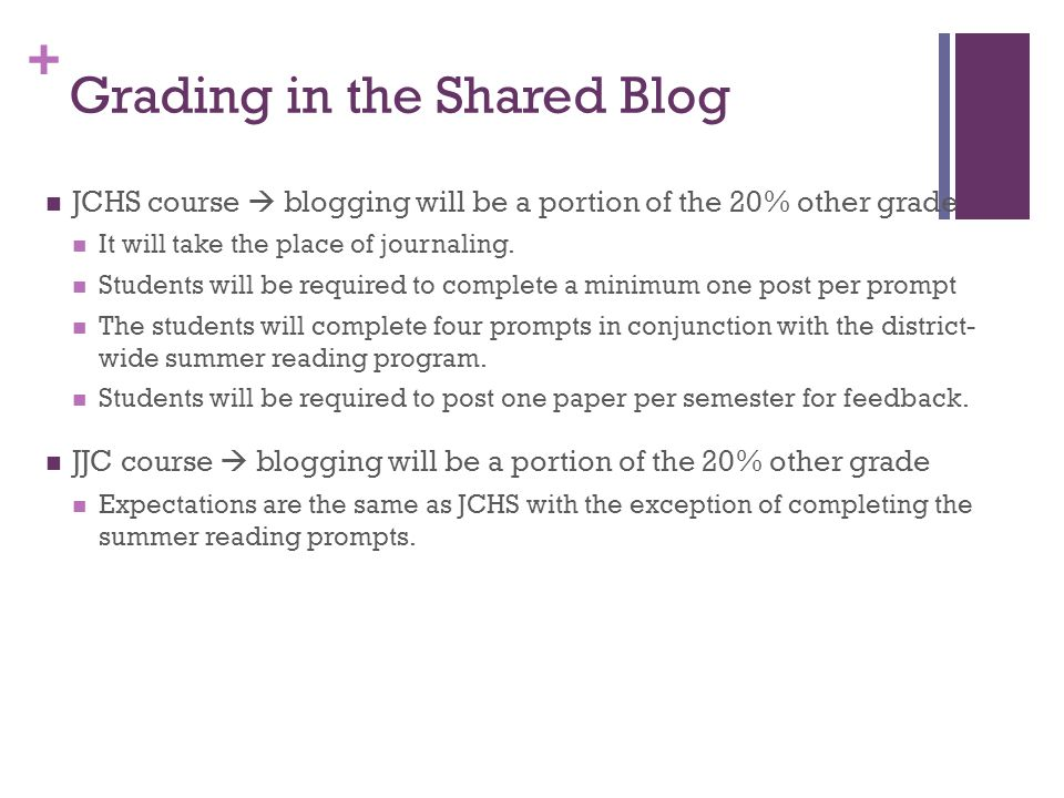 + Grading in the Shared Blog JCHS course  blogging will be a portion of the 20% other grade It will take the place of journaling. Students will be re