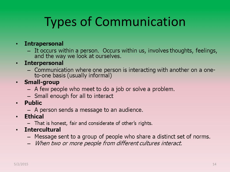 Types of Communication Intrapersonal – It occurs within a person.