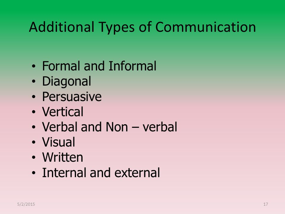 Additional Types of Communication Formal and Informal Diagonal Persuasive Vertical Verbal and Non – verbal Visual Written Internal and external 5/2/201517