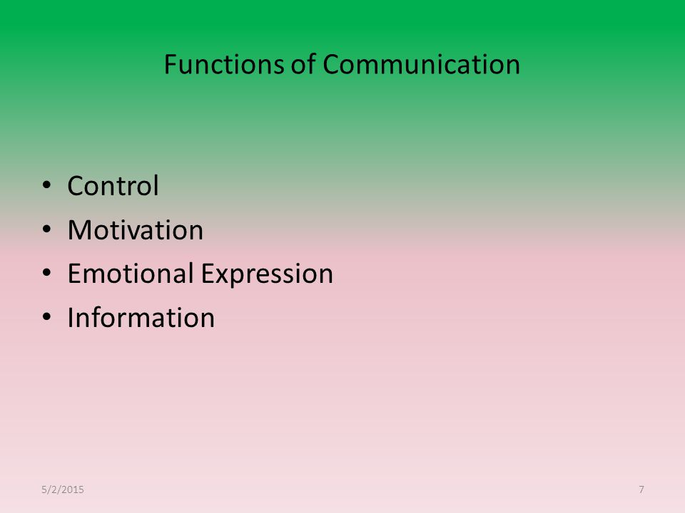 Functions of Communication Control Motivation Emotional Expression Information 5/2/20157