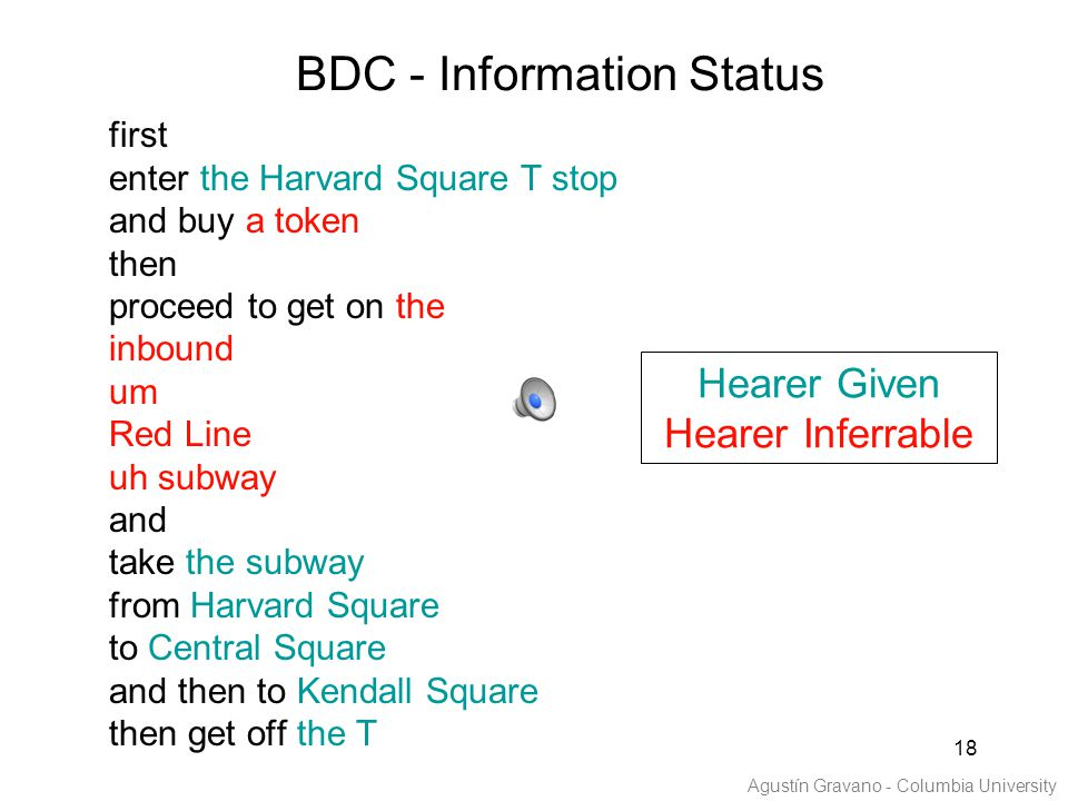 18 first enter the Harvard Square T stop and buy a token then proceed to get on the inbound um Red Line uh subway and take the subway from Harvard Square to Central Square and then to Kendall Square then get off the T BDC - Information Status Hearer Given Hearer Inferrable Agustín Gravano - Columbia University