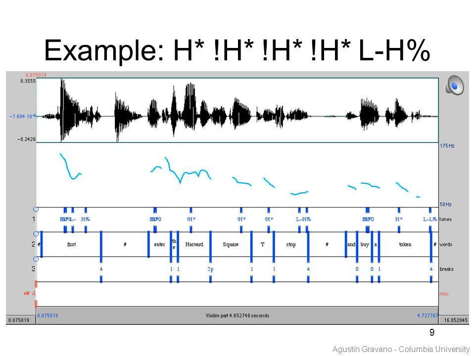 9 Example: H* !H* !H* !H* L-H% Agustín Gravano - Columbia University