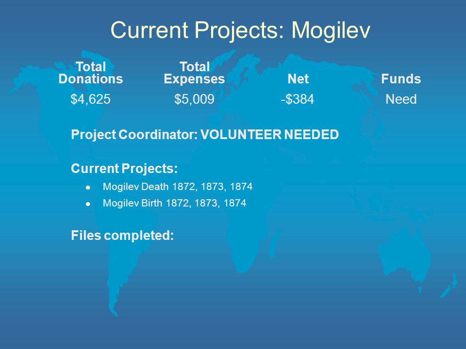 Current Projects: Mogilev Project Coordinator: VOLUNTEER NEEDED Current Projects: l Mogilev Death 1872, 1873, 1874 l Mogilev Birth 1872, 1873, 1874 Files completed: Total Donations Total ExpensesNetFunds $4,625$5,009-$384Need