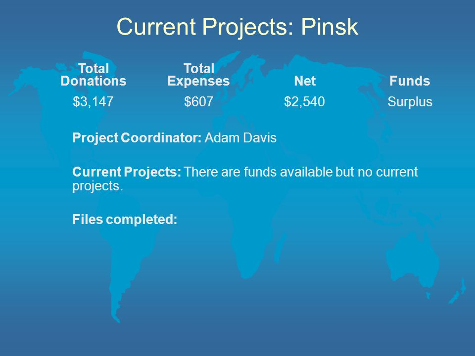 Current Projects: Pinsk Project Coordinator: Adam Davis Current Projects: There are funds available but no current projects.