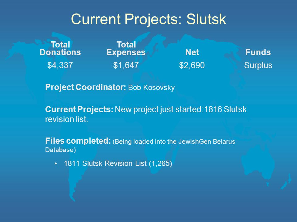 Current Projects: Slutsk Project Coordinator: Bob Kosovsky Current Projects: New project just started:1816 Slutsk revision list.