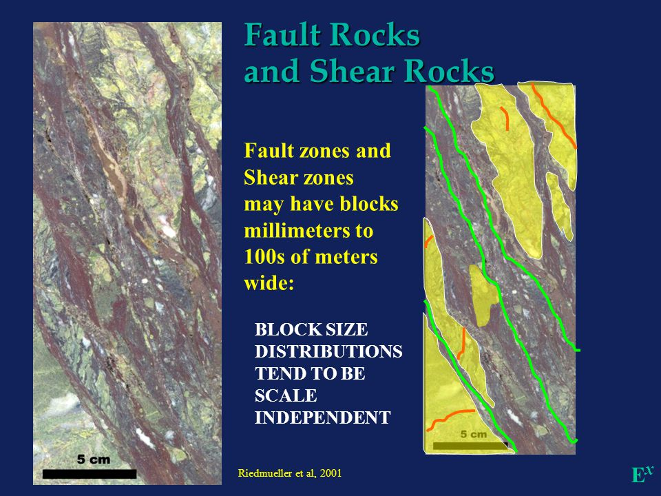 Fault Rocks and Shear Rocks Riedmueller et al, 2001 ExEx Fault zones and Shear zones may have blocks millimeters to 100s of meters wide: BLOCK SIZE DI