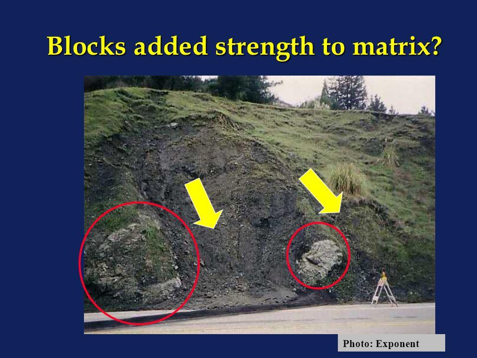 Blocks added strength to matrix? Photo: Exponent
