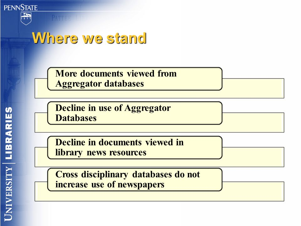 Where we stand More documents viewed from Aggregator databases Decline in use of Aggregator Databases Decline in documents viewed in library news reso