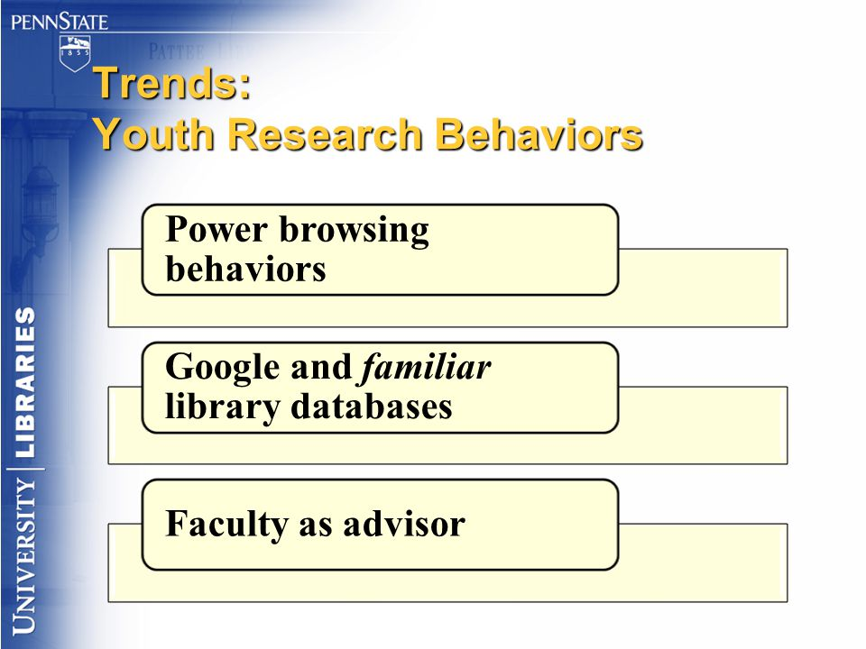 Trends: Youth Research Behaviors Power browsing behaviors Google and familiar library databases Faculty as advisor