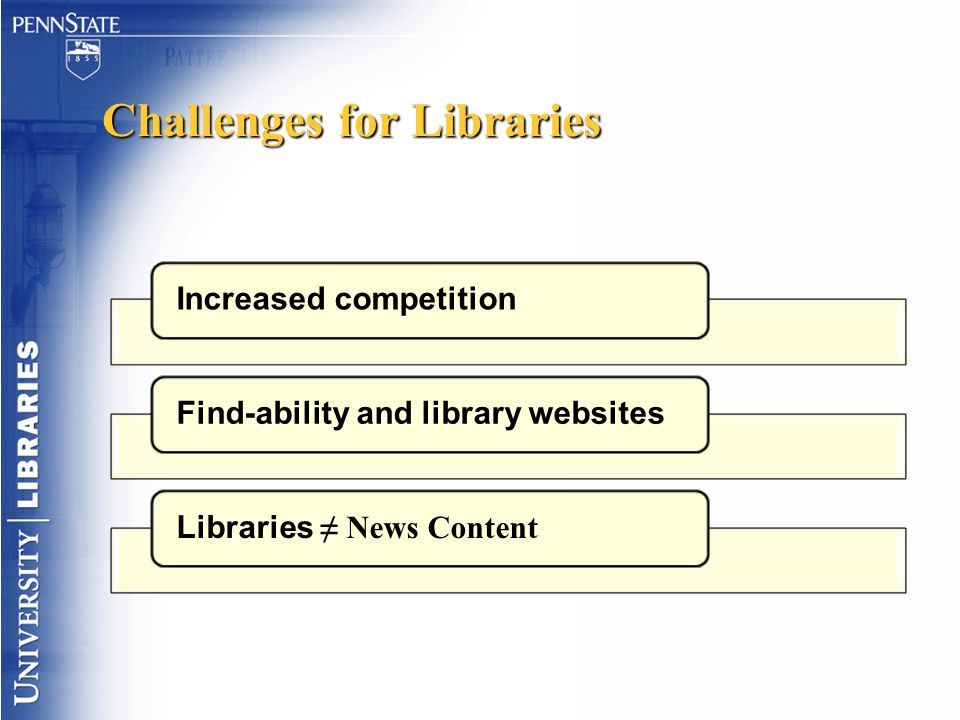 Challenges for Libraries Increased competition Find-ability and library websites Libraries ≠ News Content