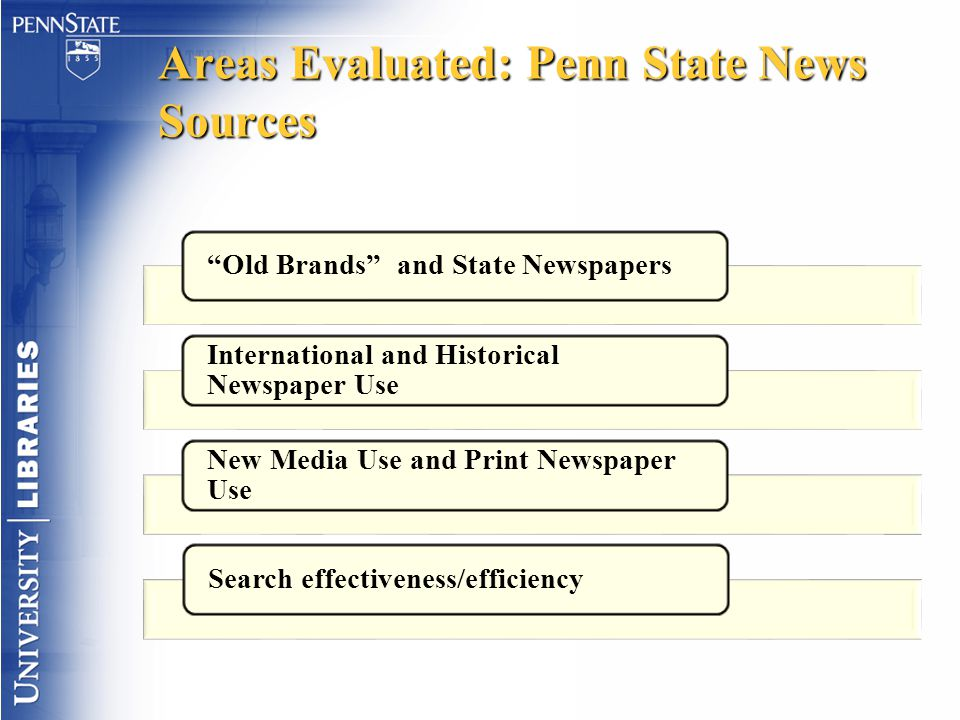 Areas Evaluated: Penn State News Sources Old Brands and State Newspapers International and Historical Newspaper Use New Media Use and Print Newspaper Use Search effectiveness/efficiency