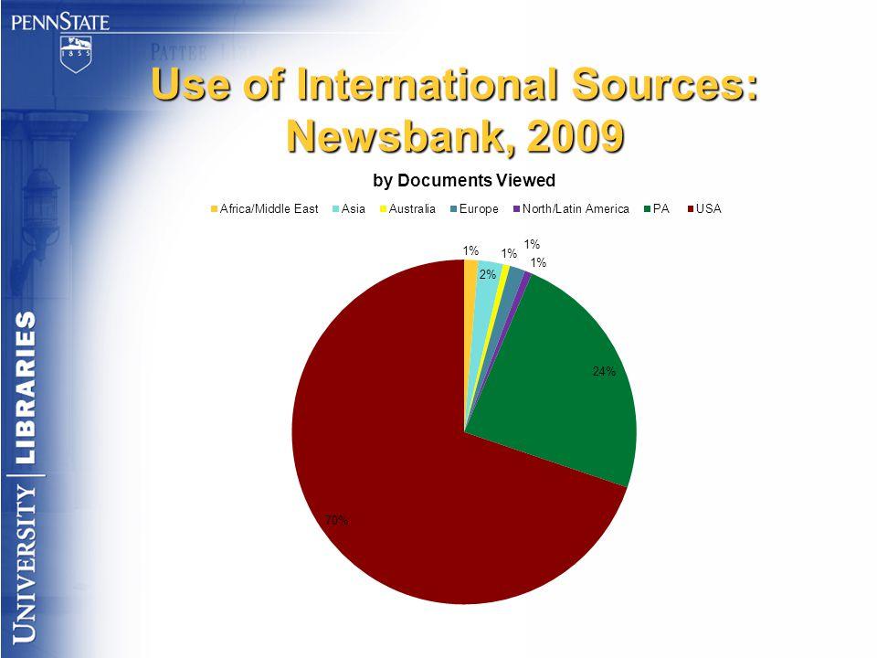Use of International Sources: Newsbank, 2009