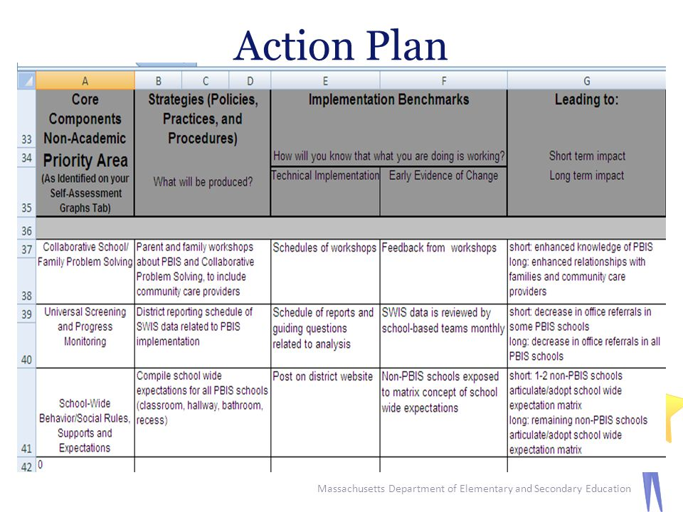 Action Plan Massachusetts Department of Elementary and Secondary Education 10