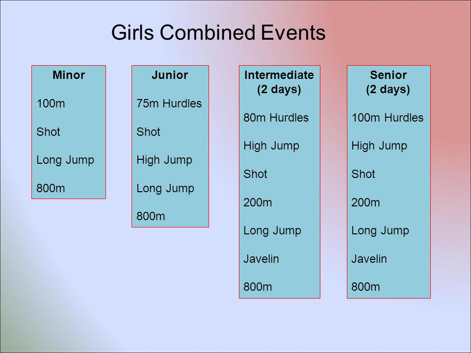 Girls Combined Events Minor 100m Shot Long Jump 800m Junior 75m Hurdles Shot High Jump Long Jump 800m Intermediate (2 days) 80m Hurdles High Jump Shot 200m Long Jump Javelin 800m Senior (2 days) 100m Hurdles High Jump Shot 200m Long Jump Javelin 800m