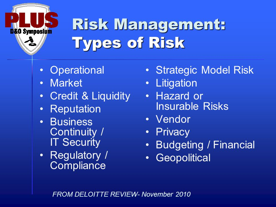 Risk Management: Types of Risk Operational Market Credit & Liquidity Reputation Business Continuity / IT Security Regulatory / Compliance Strategic Model Risk Litigation Hazard or Insurable Risks Vendor Privacy Budgeting / Financial Geopolitical FROM DELOITTE REVIEW- November 2010