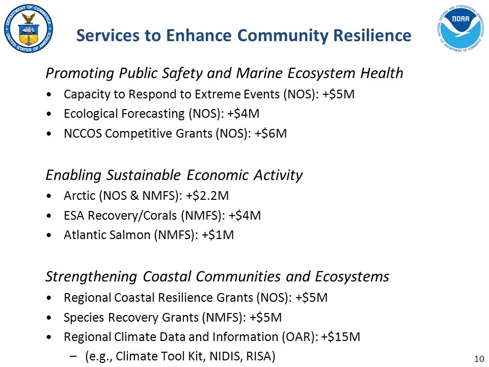 Services to Enhance Community Resilience Promoting Public Safety and Marine Ecosystem Health Capacity to Respond to Extreme Events (NOS): +$5M Ecological Forecasting (NOS): +$4M NCCOS Competitive Grants (NOS): +$6M Enabling Sustainable Economic Activity Arctic (NOS & NMFS): +$2.2M ESA Recovery/Corals (NMFS): +$4M Atlantic Salmon (NMFS): +$1M Strengthening Coastal Communities and Ecosystems Regional Coastal Resilience Grants (NOS): +$5M Species Recovery Grants (NMFS): +$5M Regional Climate Data and Information (OAR): +$15M –(e.g., Climate Tool Kit, NIDIS, RISA) 10