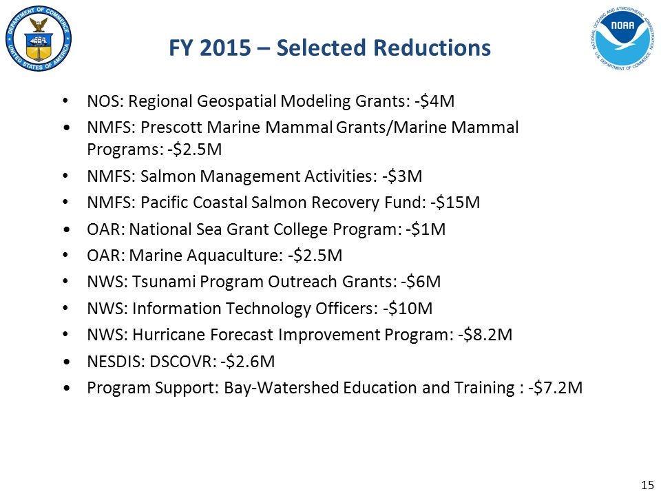 FY 2015 – Selected Reductions NOS: Regional Geospatial Modeling Grants: -$4M NMFS: Prescott Marine Mammal Grants/Marine Mammal Programs: -$2.5M NMFS: Salmon Management Activities: -$3M NMFS: Pacific Coastal Salmon Recovery Fund: -$15M OAR: National Sea Grant College Program: -$1M OAR: Marine Aquaculture: -$2.5M NWS: Tsunami Program Outreach Grants: -$6M NWS: Information Technology Officers: -$10M NWS: Hurricane Forecast Improvement Program: -$8.2M NESDIS: DSCOVR: -$2.6M Program Support: Bay-Watershed Education and Training : -$7.2M 15