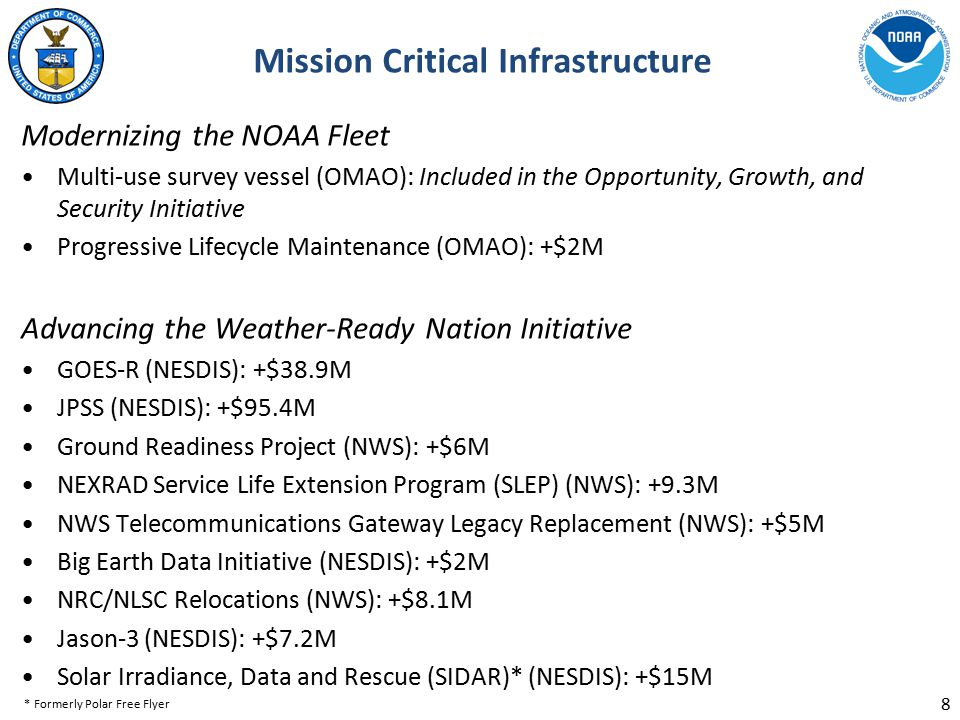 Mission Critical Infrastructure Modernizing the NOAA Fleet Multi-use survey vessel (OMAO): Included in the Opportunity, Growth, and Security Initiative Progressive Lifecycle Maintenance (OMAO): +$2M Advancing the Weather-Ready Nation Initiative GOES-R (NESDIS): +$38.9M JPSS (NESDIS): +$95.4M Ground Readiness Project (NWS): +$6M NEXRAD Service Life Extension Program (SLEP) (NWS): +9.3M NWS Telecommunications Gateway Legacy Replacement (NWS): +$5M Big Earth Data Initiative (NESDIS): +$2M NRC/NLSC Relocations (NWS): +$8.1M Jason-3 (NESDIS): +$7.2M Solar Irradiance, Data and Rescue (SIDAR)* (NESDIS): +$15M * Formerly Polar Free Flyer 8