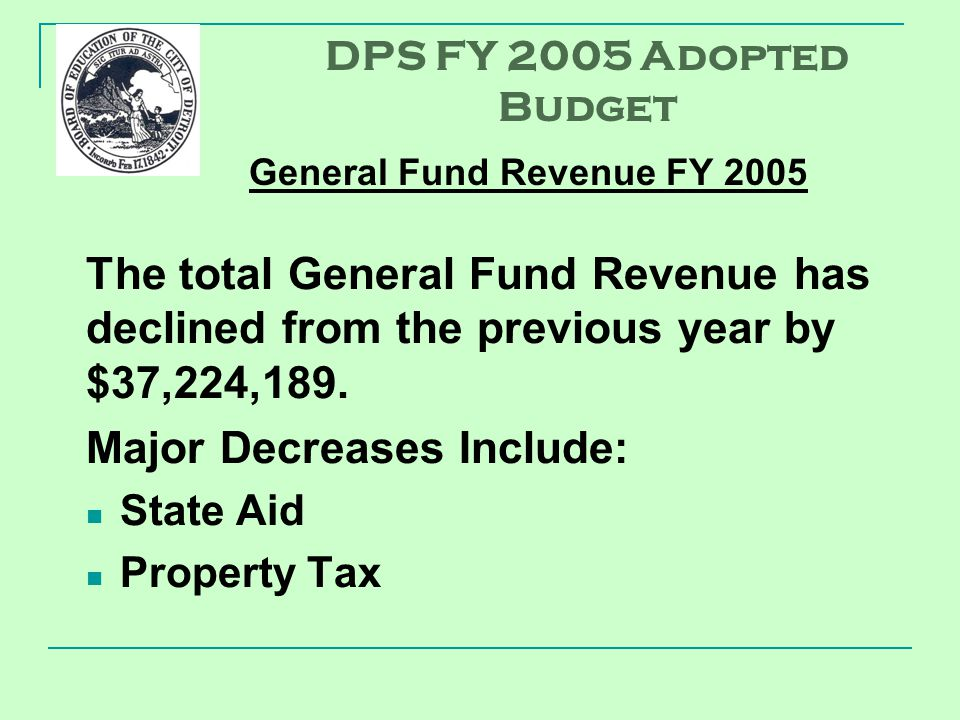 The total General Fund Revenue has declined from the previous year by $37,224,189.