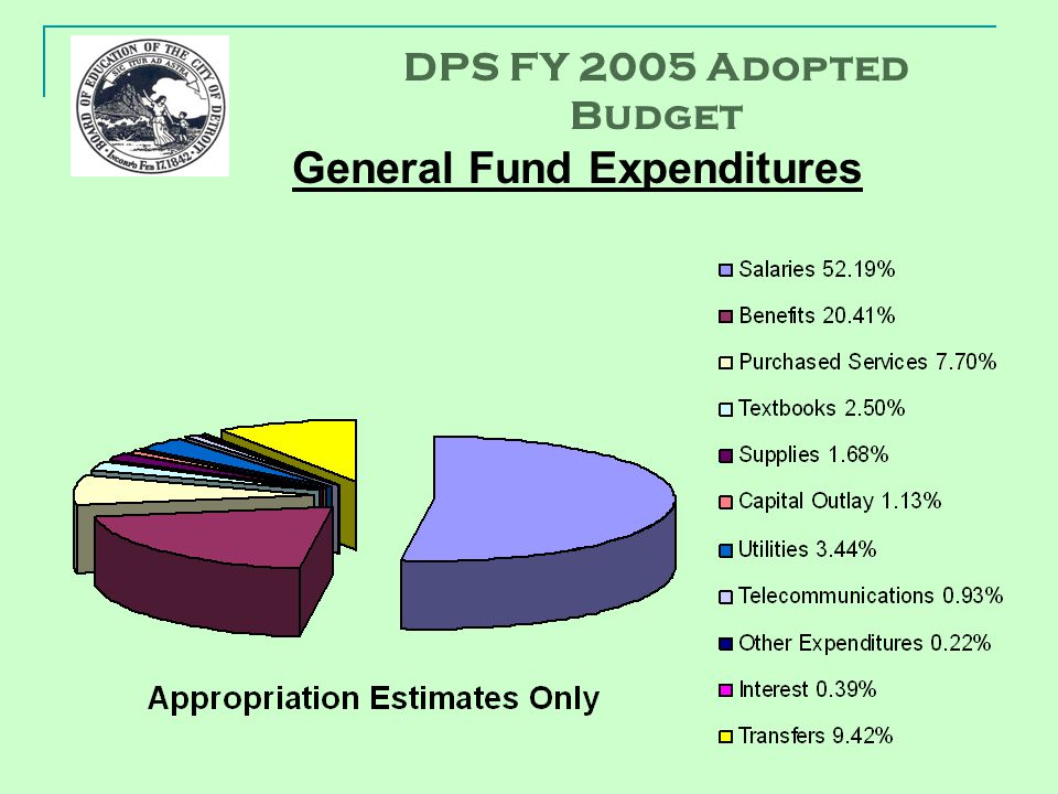 DPS FY 2005 Adopted Budget Page 18